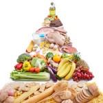 Nguyên tắc ăn uống đối với những nam giới mắc bệnh yếu sinh lý