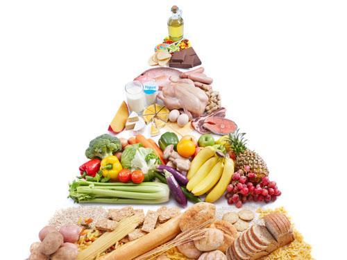 Bổ sung chất dinh dưỡng hợp lý giúp giảm yếu sinh lý ở đàn ông